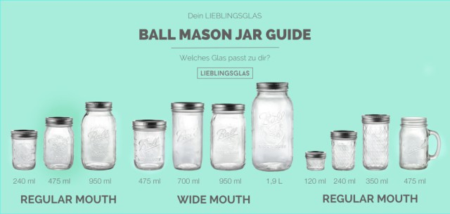 BallMasonJar_Guide_grau-1024x488
